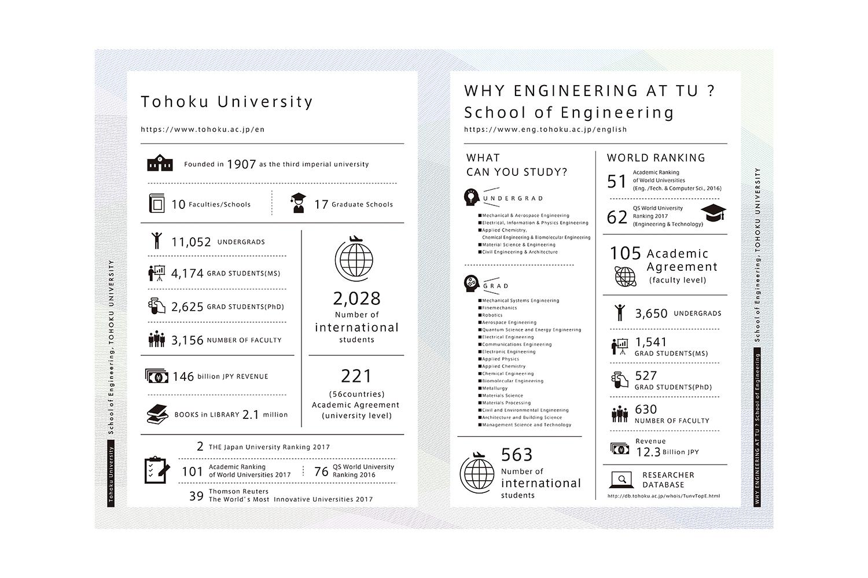 東北大学工学部 IEED 留学生誘致用案内パンフレット / ディレクション・デザイン